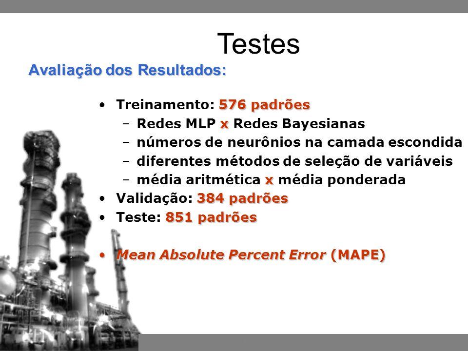Inferência por Redes Neurais Bayesianas 576 padrõesTreinamento: 576 padrões x –Redes MLP x Redes Bayesianas –números de neurônios na camada escondida –diferentes métodos de seleção de variáveis x –média aritmética x média ponderada 384 padrõesValidação: 384 padrões 851 padrõesTeste: 851 padrões Mean Absolute Percent Error (MAPE)Mean Absolute Percent Error (MAPE) Avaliação dos Resultados: Testes