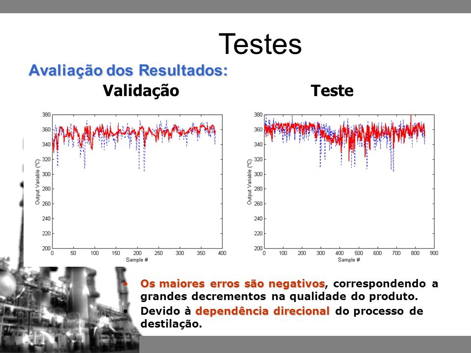 Inferência por Redes Neurais Bayesianas Os maiores erros são negativosOs maiores erros são negativos, correspondendo a grandes decrementos na qualidade do produto.