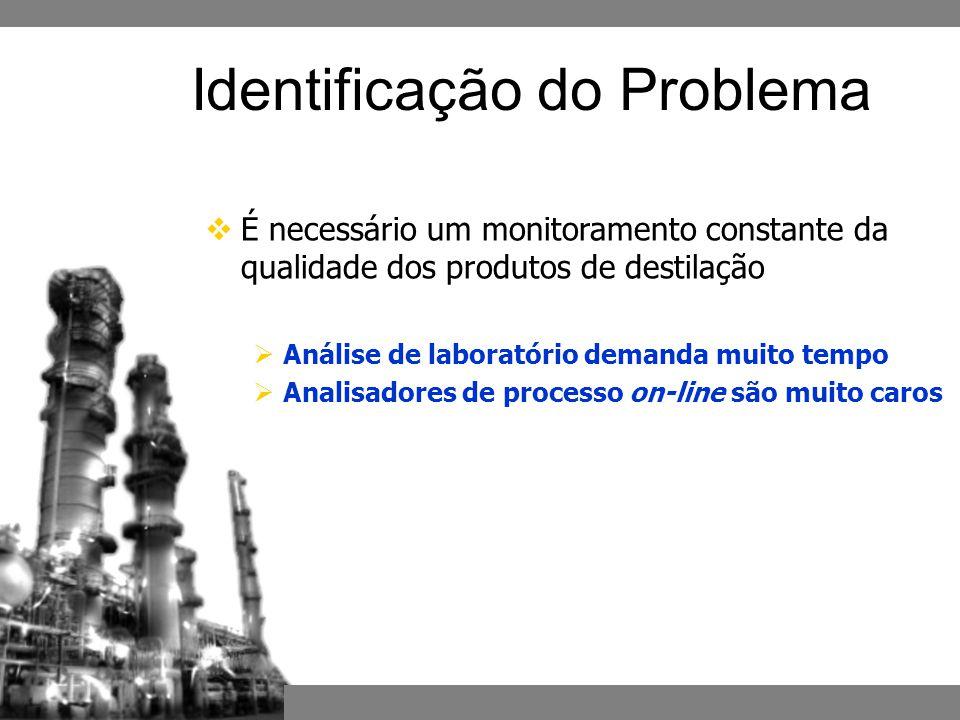Identificação do Problema  É necessário um monitoramento constante da qualidade dos produtos de destilação  Análise de laboratório demanda muito tempo  Analisadores de processo on-line são muito caros