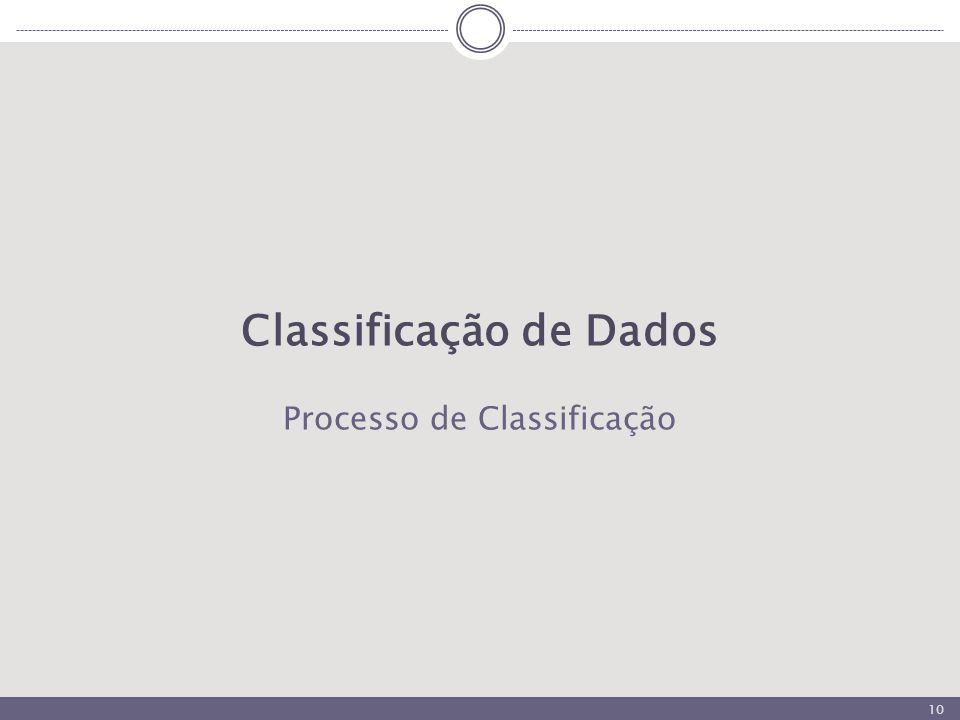 10 Classificação de Dados Processo de Classificação