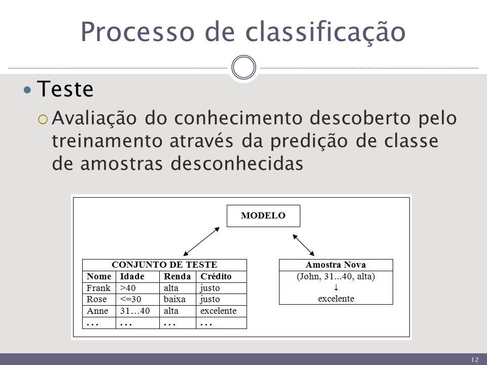 Processo de classificação Teste  Avaliação do conhecimento descoberto pelo treinamento através da predição de classe de amostras desconhecidas 12