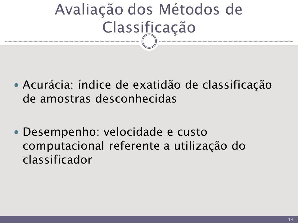 Avaliação dos Métodos de Classificação Acurácia: índice de exatidão de classificação de amostras desconhecidas Desempenho: velocidade e custo computacional referente a utilização do classificador 14