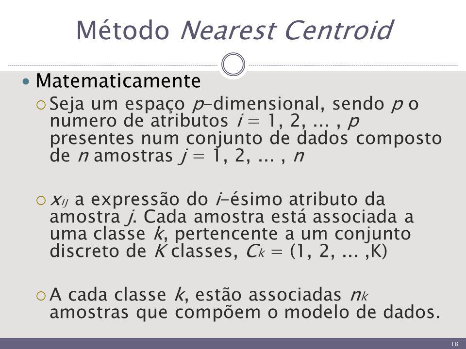 Método Nearest Centroid Matematicamente  Seja um espaço p-dimensional, sendo p o numero de atributos i = 1, 2,..., p presentes num conjunto de dados composto de n amostras j = 1, 2,..., n  x ij a expressão do i-ésimo atributo da amostra j.