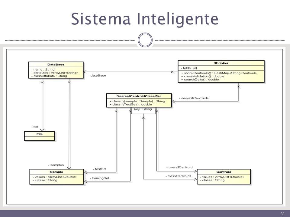 Sistema Inteligente 31