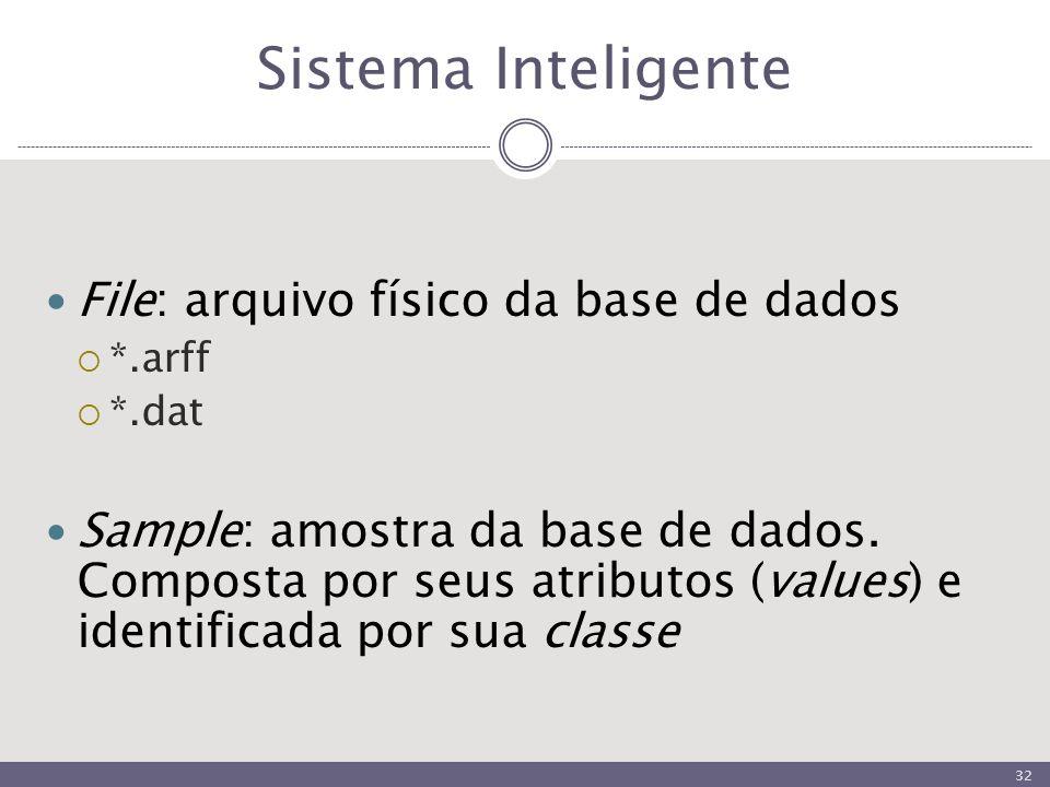Sistema Inteligente File: arquivo físico da base de dados  *.arff  *.dat Sample: amostra da base de dados.