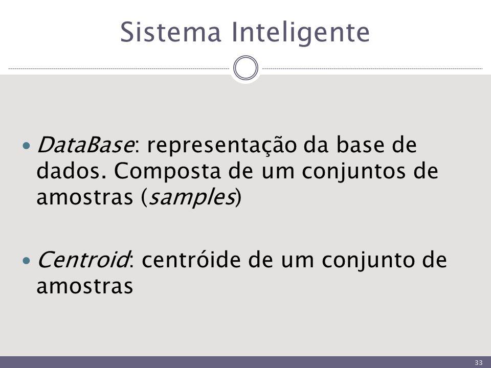 Sistema Inteligente DataBase: representação da base de dados.