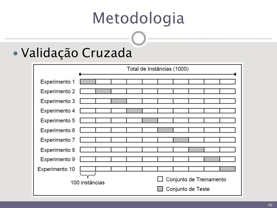 Metodologia Validação Cruzada 39