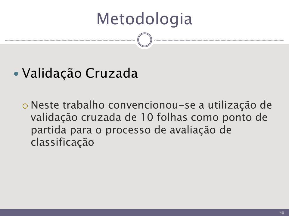 Metodologia Validação Cruzada  Neste trabalho convencionou-se a utilização de validação cruzada de 10 folhas como ponto de partida para o processo de avaliação de classificação 40