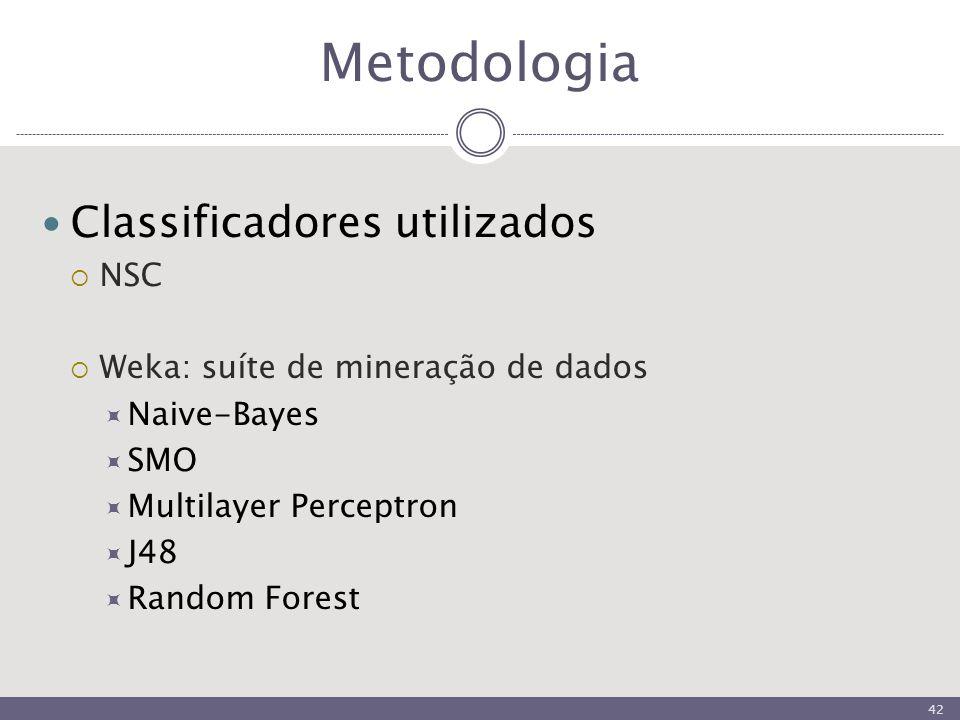 Metodologia Classificadores utilizados  NSC  Weka: suíte de mineração de dados  Naive-Bayes  SMO  Multilayer Perceptron  J48  Random Forest 42