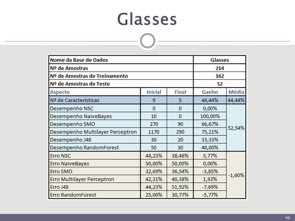 Glasses 46