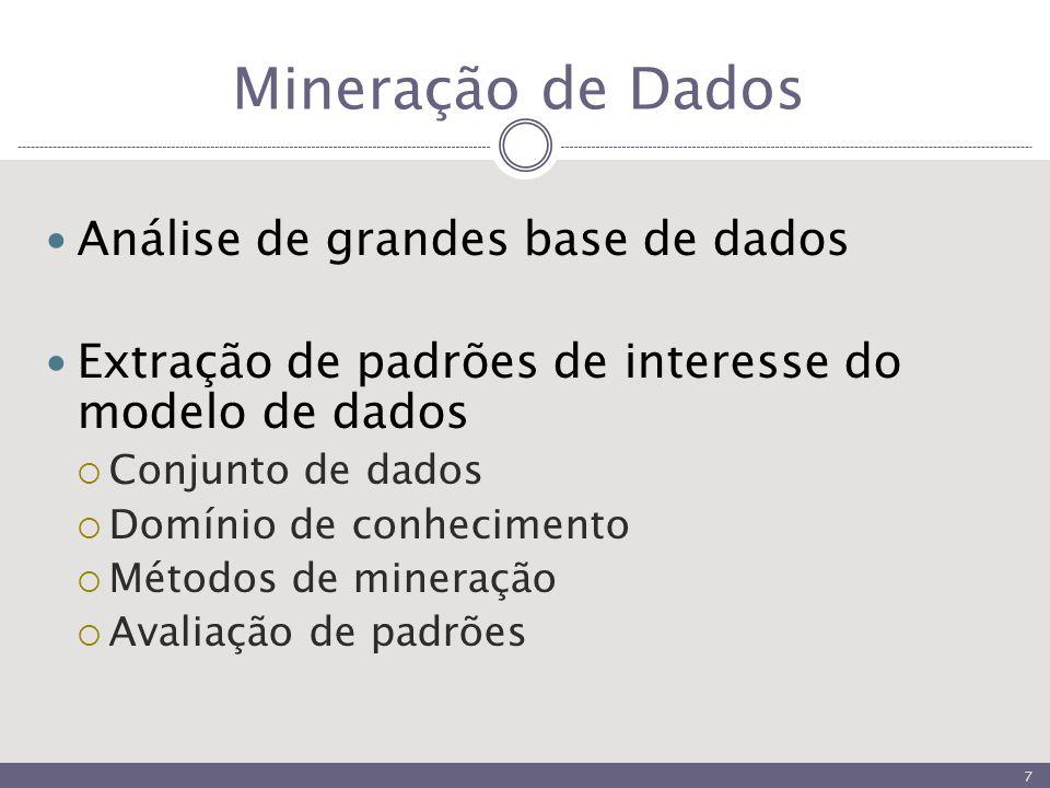 Mineração de Dados Análise de grandes base de dados Extração de padrões de interesse do modelo de dados  Conjunto de dados  Domínio de conhecimento  Métodos de mineração  Avaliação de padrões 7