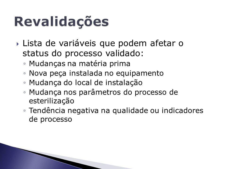  Lista de variáveis que podem afetar o status do processo validado: ◦Mudanças na matéria prima ◦Nova peça instalada no equipamento ◦Mudança do local de instalação ◦Mudança nos parâmetros do processo de esterilização ◦Tendência negativa na qualidade ou indicadores de processo