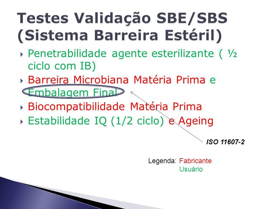 Penetrabilidade agente esterilizante ( ½ ciclo com IB)  Barreira Microbiana Matéria Prima e Embalagem Final  Biocompatibilidade Matéria Prima  Estabilidade IQ (1/2 ciclo) e Ageing Legenda: Fabricante Usuário ISO 11607-2
