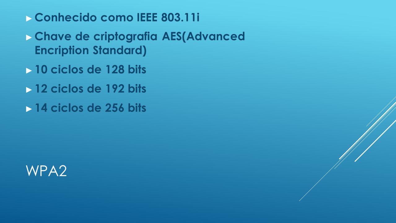 WPA2 ► Conhecido como IEEE 803.11i ► Chave de criptografia AES(Advanced Encription Standard) ► 10 ciclos de 128 bits ► 12 ciclos de 192 bits ► 14 ciclos de 256 bits