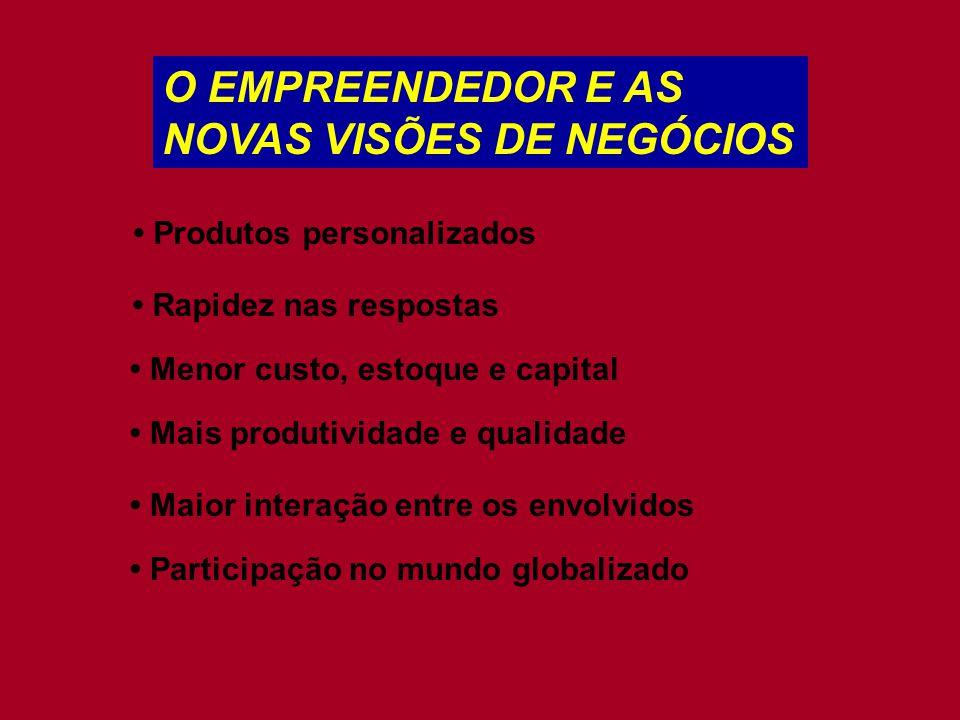 O EMPREENDEDOR E AS NOVAS VISÕES DE NEGÓCIOS Produtos personalizados Rapidez nas respostas Menor custo, estoque e capital Mais produtividade e qualida