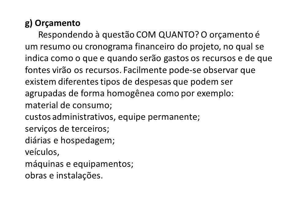 g) Orçamento Respondendo à questão COM QUANTO.