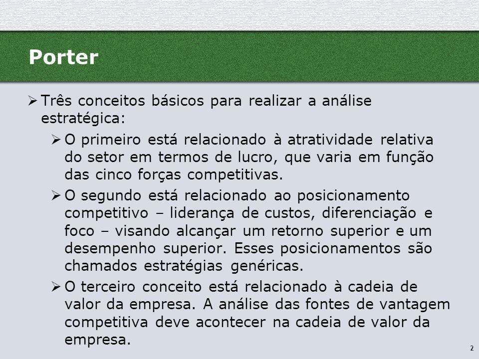 2 Porter  Três conceitos básicos para realizar a análise estratégica:  O primeiro está relacionado à atratividade relativa do setor em termos de luc