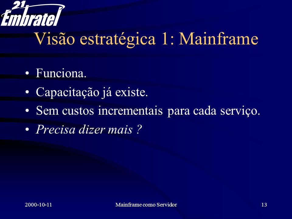 2000-10-11Mainframe como Servidor14 Visão Estratégica 2: Java Linguagem e Ambiente implantados em todas as plataformas.