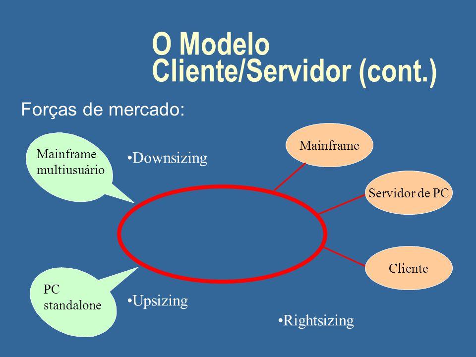 O Modelo Cliente/Servidor (cont.) n Arquitetura resultante: u Flexível u Versátil u Custo adequado n A computação cliente/servidor tenta tirar o máximo de vantagens de todos os recursos disponíveis
