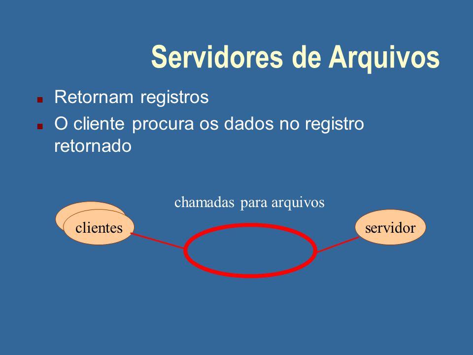 Alguns Tipos de Servidores n Servidores de arquivos n Servidores de banco de dados n Servidores de transações n Servidores de objetos