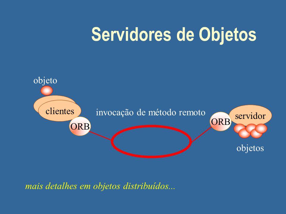 Servidores de Transações n Grupo de instruções SQL é executado em sequência n Tudo-ou-nada clientesDBMS transações TP monitor