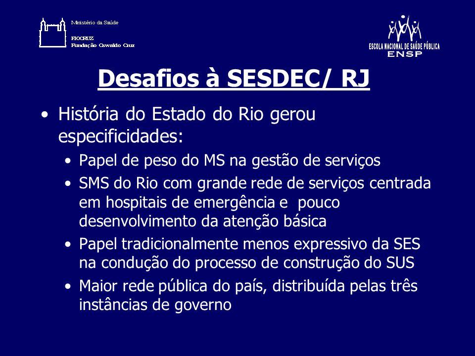 Desafios à SESDEC/ RJ História do Estado do Rio gerou especificidades: Papel de peso do MS na gestão de serviços SMS do Rio com grande rede de serviço