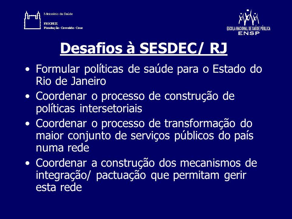Desafios à SESDEC/ RJ Formular políticas de saúde para o Estado do Rio de Janeiro Coordenar o processo de construção de políticas intersetoriais Coord