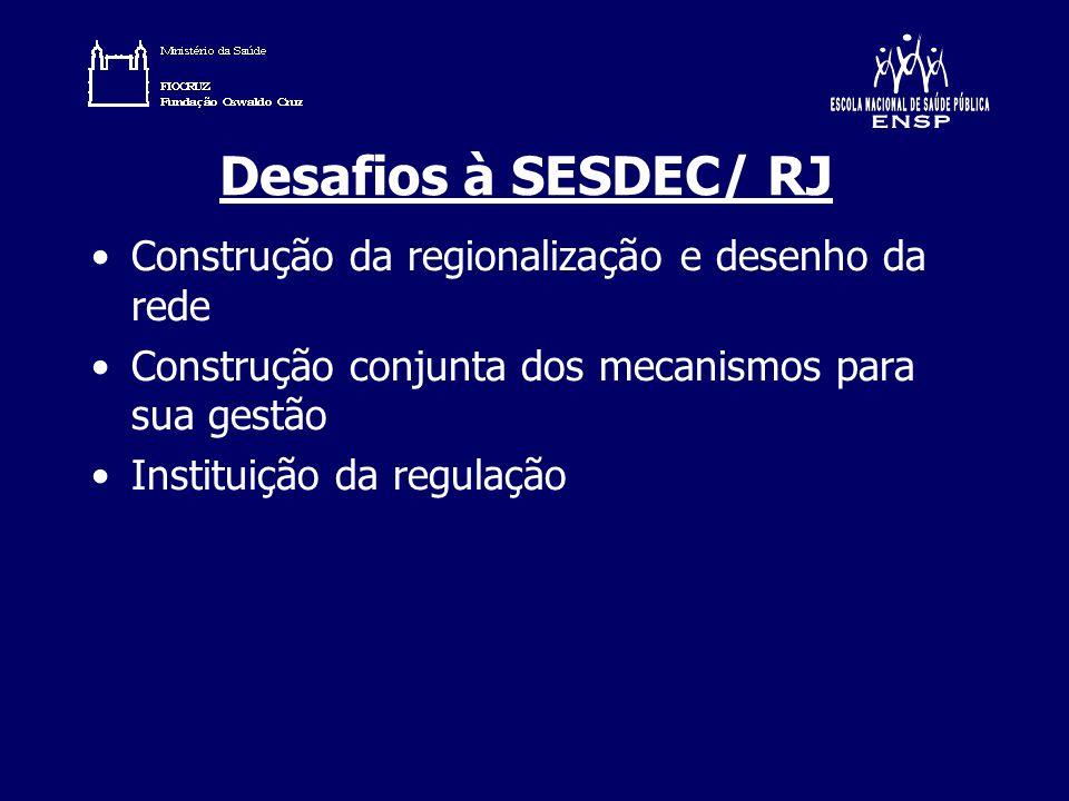 Desafios à SESDEC/ RJ Construção da regionalização e desenho da rede Construção conjunta dos mecanismos para sua gestão Instituição da regulação