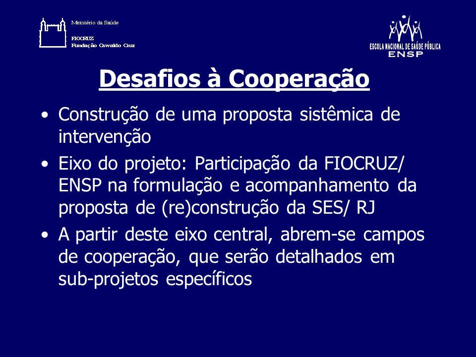 Desafios à Cooperação Construção de uma proposta sistêmica de intervenção Eixo do projeto: Participação da FIOCRUZ/ ENSP na formulação e acompanhament