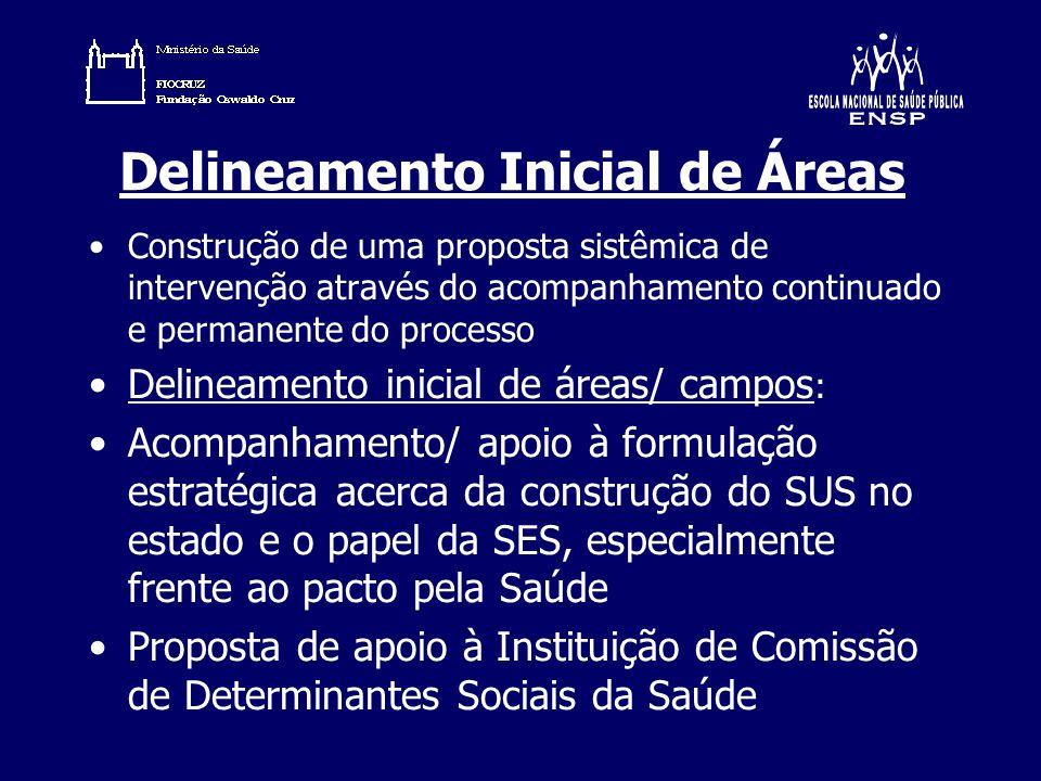 Delineamento Inicial de Áreas Construção de uma proposta sistêmica de intervenção através do acompanhamento continuado e permanente do processo Deline