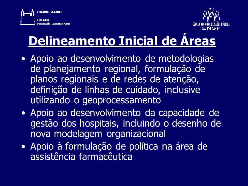 Delineamento Inicial de Áreas Apoio ao desenvolvimento de metodologias de planejamento regional, formulação de planos regionais e de redes de atenção,