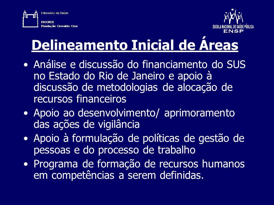 Delineamento Inicial de Áreas Análise e discussão do financiamento do SUS no Estado do Rio de Janeiro e apoio à discussão de metodologias de alocação