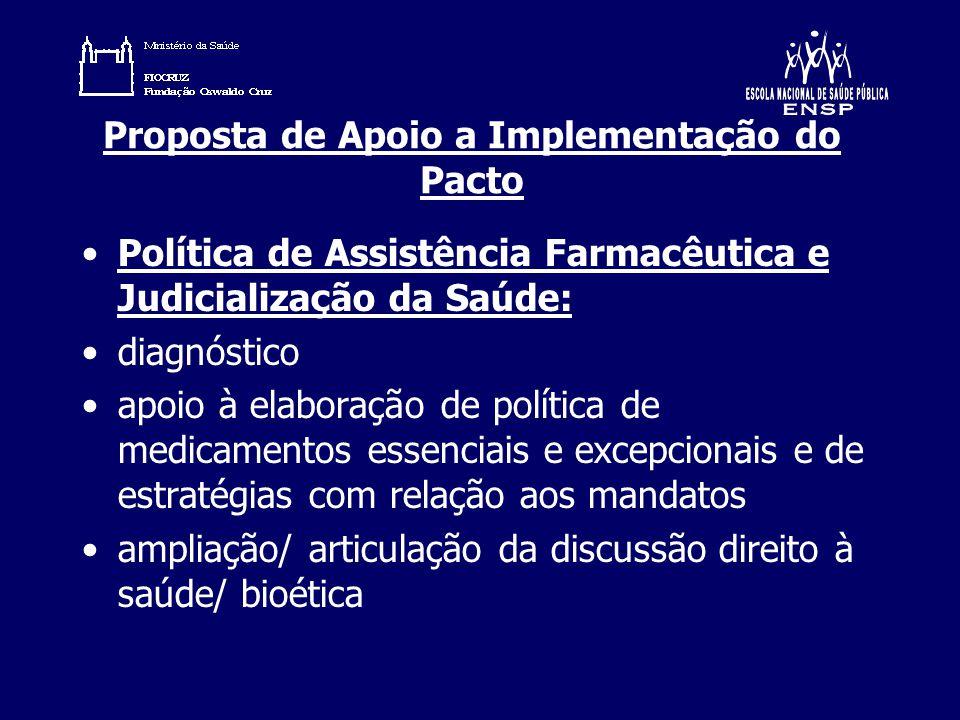 Proposta de Apoio a Implementação do Pacto Política de Assistência Farmacêutica e Judicialização da Saúde: diagnóstico apoio à elaboração de política