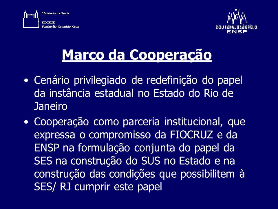 Marco da Cooperação Cenário privilegiado de redefinição do papel da instância estadual no Estado do Rio de Janeiro Cooperação como parceria institucio
