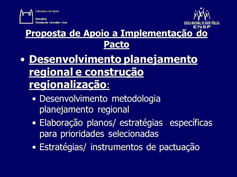 Proposta de Apoio a Implementação do Pacto Desenvolvimento planejamento regional e construção regionalização : Desenvolvimento metodologia planejament