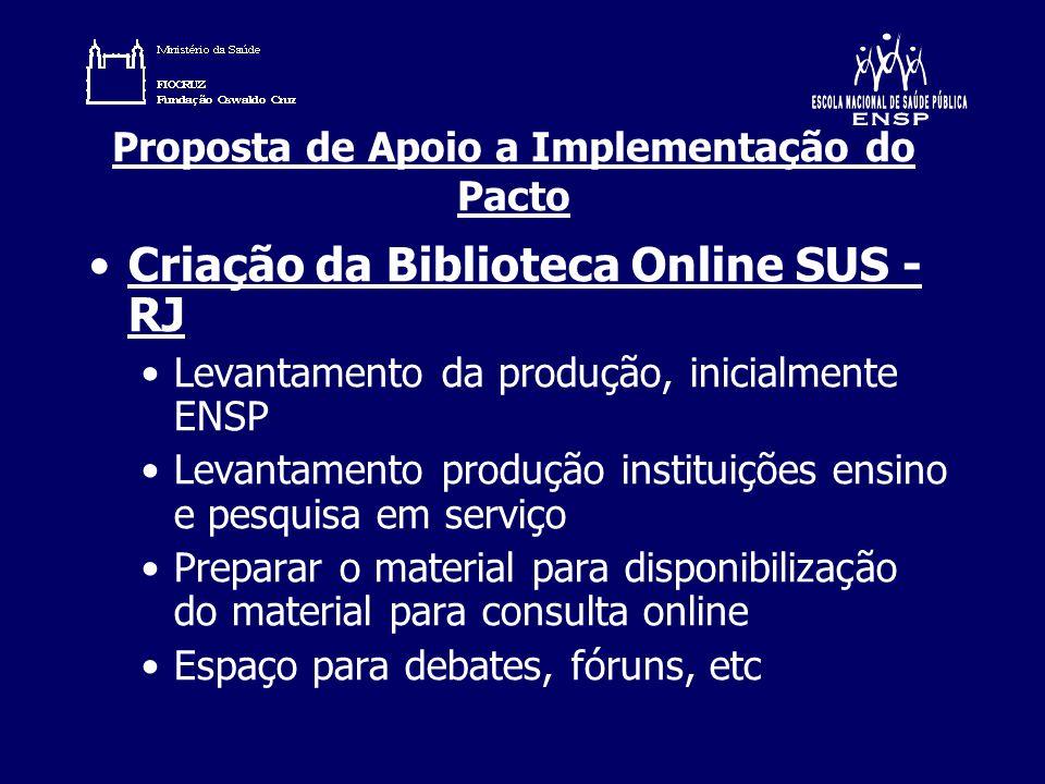 Proposta de Apoio a Implementação do Pacto Criação da Biblioteca Online SUS - RJ Levantamento da produção, inicialmente ENSP Levantamento produção ins