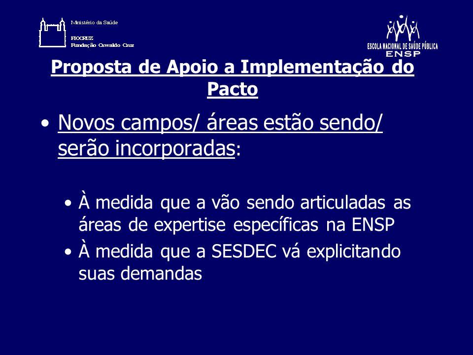 Proposta de Apoio a Implementação do Pacto Novos campos/ áreas estão sendo/ serão incorporadas : À medida que a vão sendo articuladas as áreas de expe