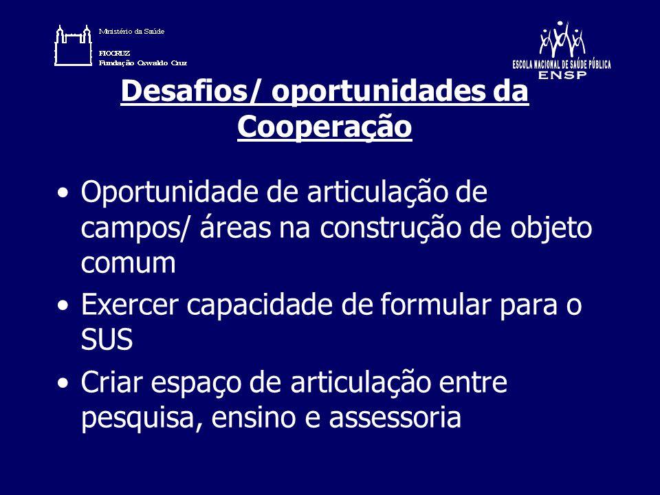Desafios/ oportunidades da Cooperação Oportunidade de articulação de campos/ áreas na construção de objeto comum Exercer capacidade de formular para o