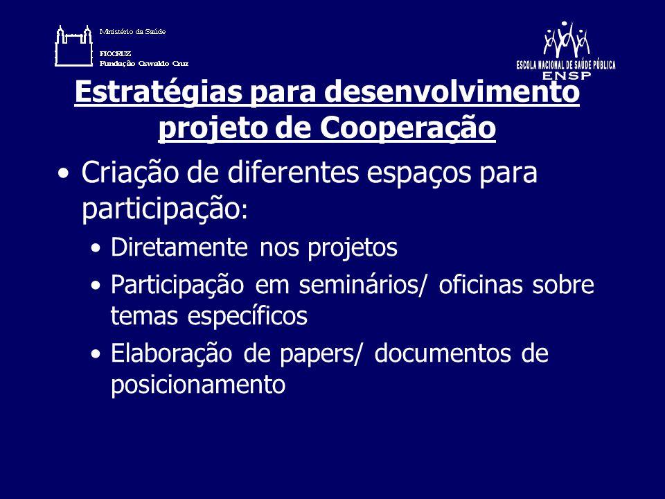 Estratégias para desenvolvimento projeto de Cooperação Criação de diferentes espaços para participação : Diretamente nos projetos Participação em semi