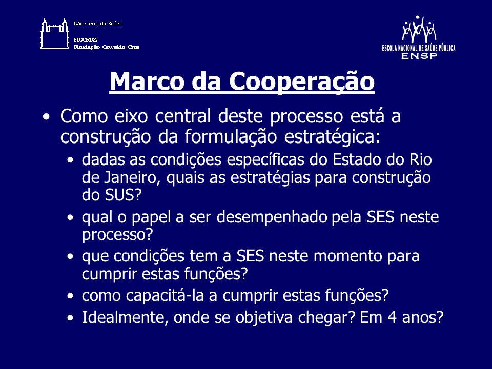 Marco da Cooperação Como eixo central deste processo está a construção da formulação estratégica: dadas as condições específicas do Estado do Rio de J