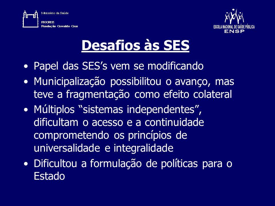 """Desafios às SES Papel das SES's vem se modificando Municipalização possibilitou o avanço, mas teve a fragmentação como efeito colateral Múltiplos """"sis"""