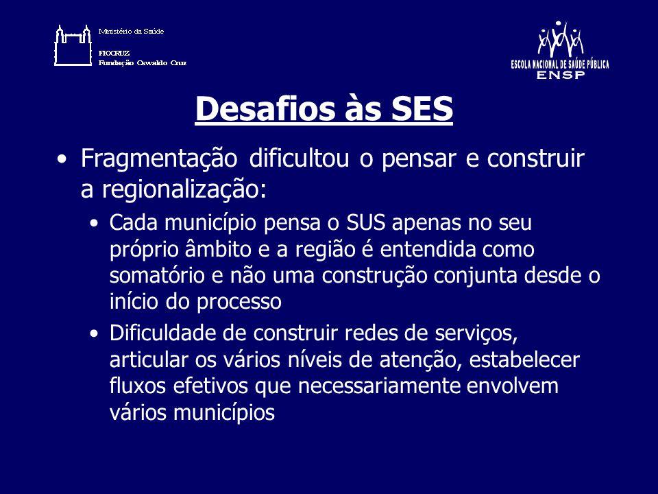 Desafios às SES Fragmentação dificultou o pensar e construir a regionalização: Cada município pensa o SUS apenas no seu próprio âmbito e a região é en