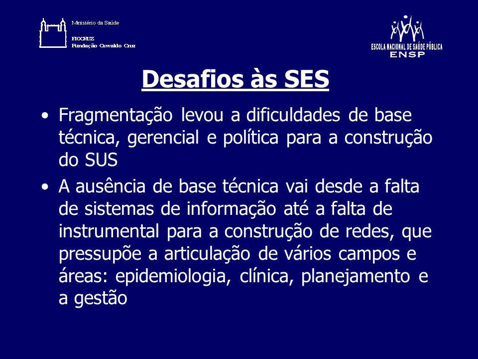 Desafios às SES Fragmentação levou a dificuldades de base técnica, gerencial e política para a construção do SUS A ausência de base técnica vai desde