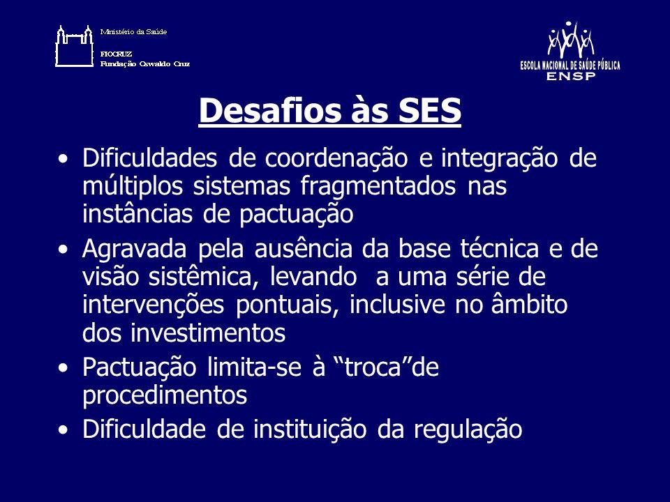 Desafios às SES Dificuldades de coordenação e integração de múltiplos sistemas fragmentados nas instâncias de pactuação Agravada pela ausência da base