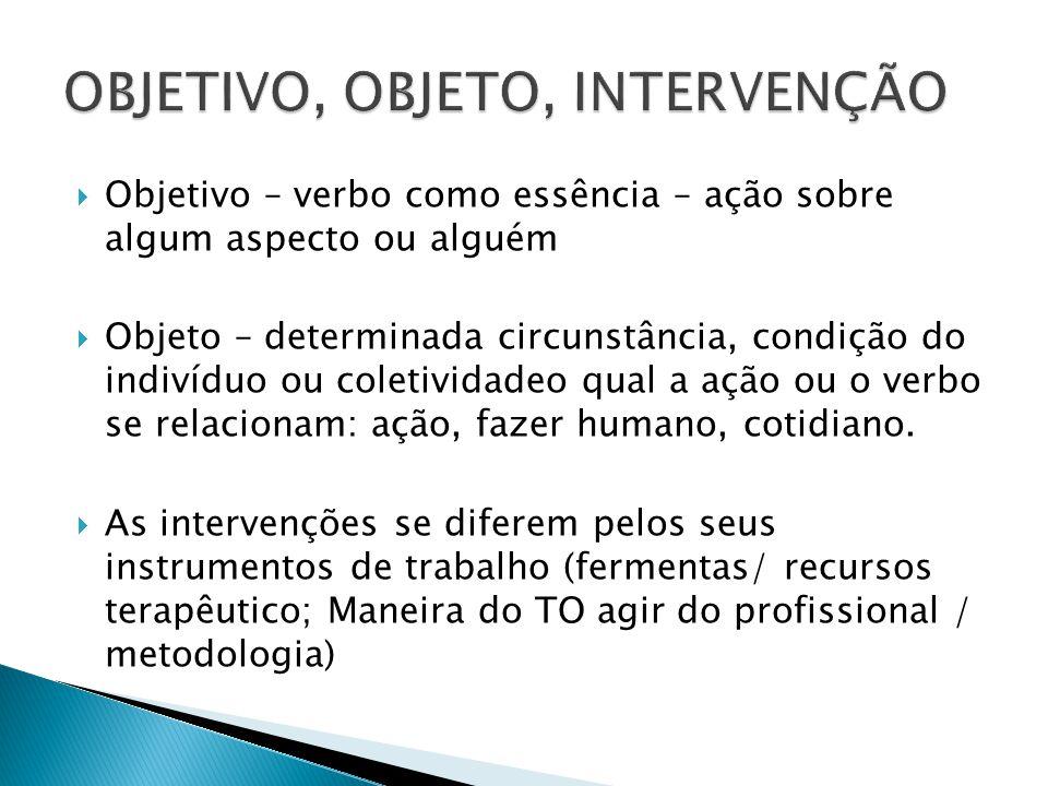  Objetivo – verbo como essência – ação sobre algum aspecto ou alguém  Objeto – determinada circunstância, condição do indivíduo ou coletividadeo qua