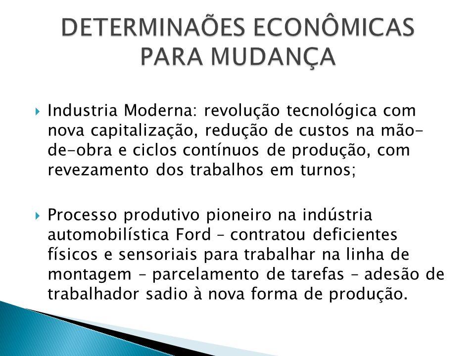  Industria Moderna: revolução tecnológica com nova capitalização, redução de custos na mão- de-obra e ciclos contínuos de produção, com revezamento d