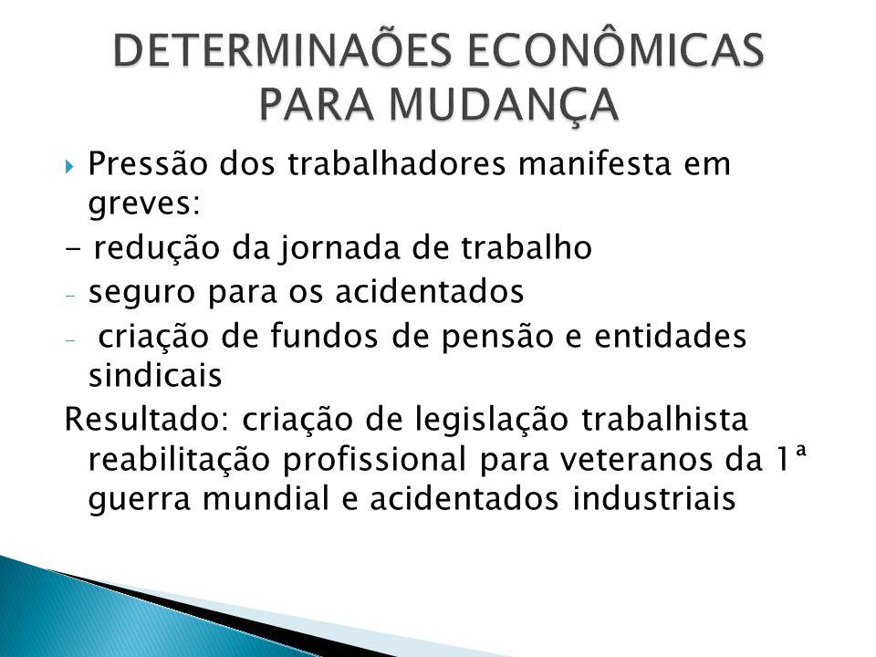  Pressão dos trabalhadores manifesta em greves: - redução da jornada de trabalho - seguro para os acidentados - criação de fundos de pensão e entidad