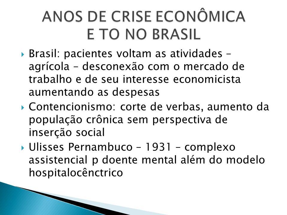  Brasil: pacientes voltam as atividades – agrícola – desconexão com o mercado de trabalho e de seu interesse economicista aumentando as despesas  Co