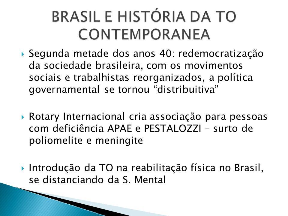  Segunda metade dos anos 40: redemocratização da sociedade brasileira, com os movimentos sociais e trabalhistas reorganizados, a política governament