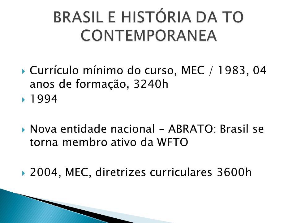  Currículo mínimo do curso, MEC / 1983, 04 anos de formação, 3240h  1994  Nova entidade nacional – ABRATO: Brasil se torna membro ativo da WFTO  2